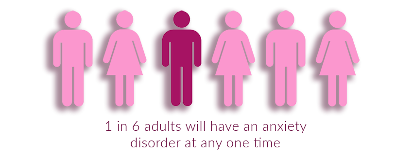 Adult Anxiety Disorder