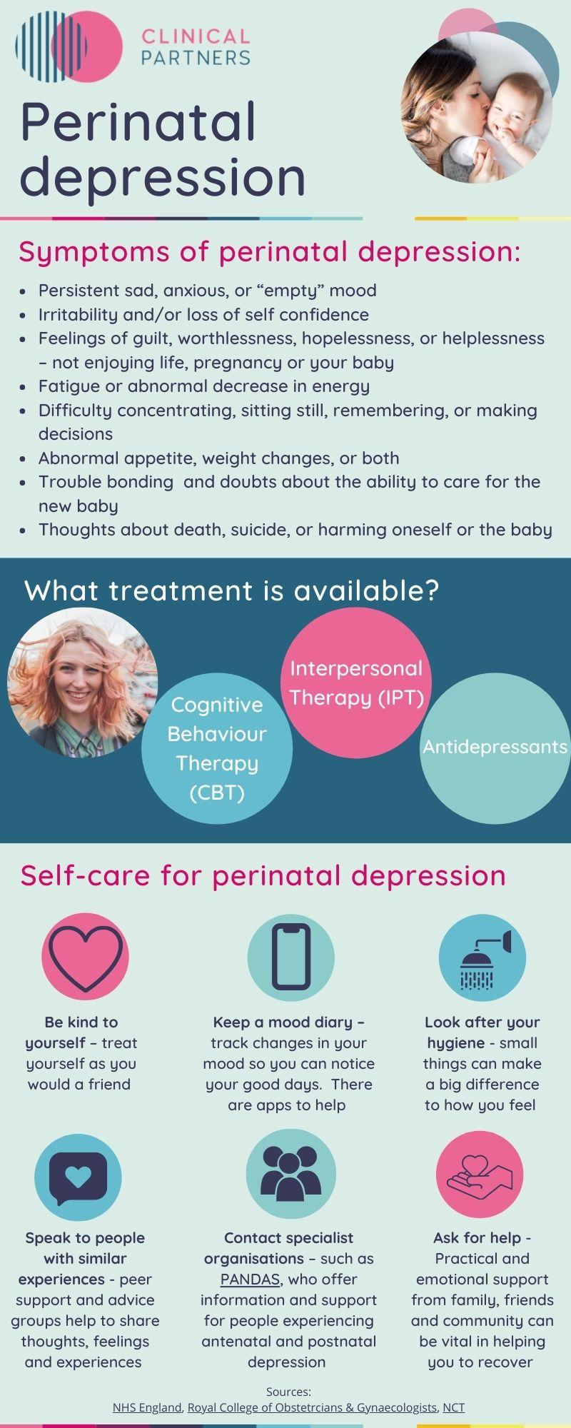 Perinatal Depression Infographic