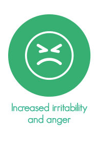 increased irritability and anger