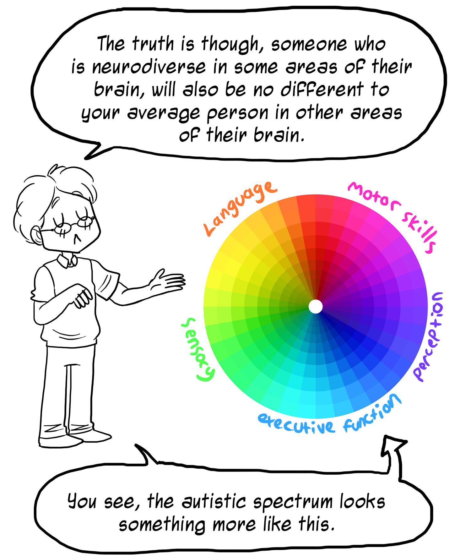 neurodiverse